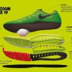 Zapatillas para correr Nike Air Zoom Structure 19 - Infografía