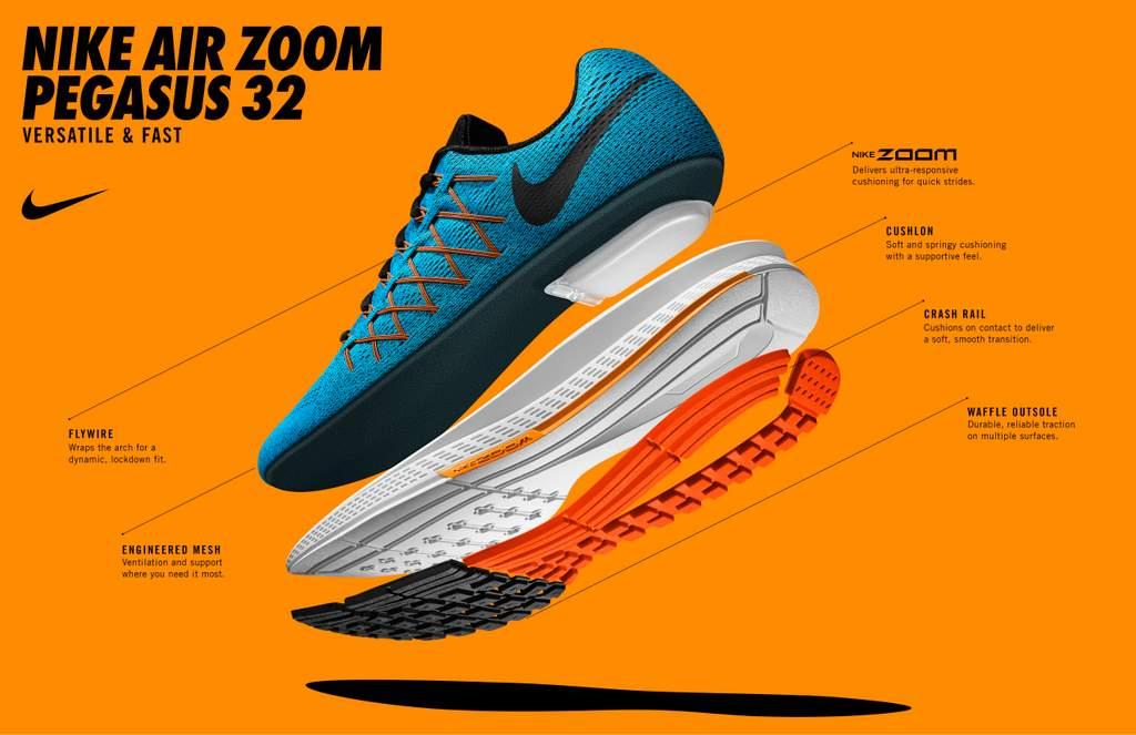 Zapatillas para correr Nike Air Zoom Pegasus 32 - Amortiguación Zoom