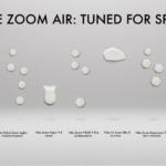 Nike Zoom Air: configurada para cada deporte