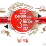 Nike We Run Series