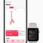 Apple Watch Series 3 Ritmo Cardiaco 2017