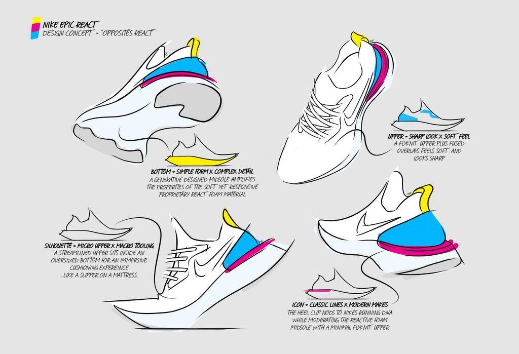 Tecnología Nike Running Epic React