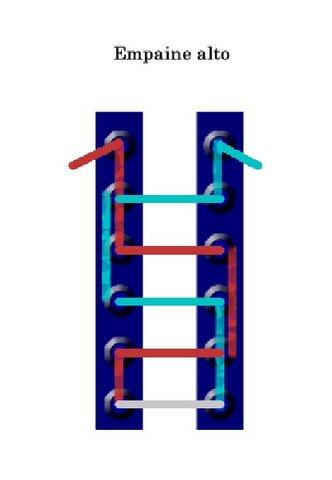Lazada de cordones para atar zapatillas - Empeine alto